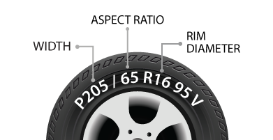 The width, aspect ratio, and rim diameter can be found printed on your tire in that order.
