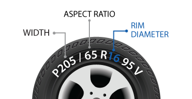 The Rim Diameter can be found printed on your tire